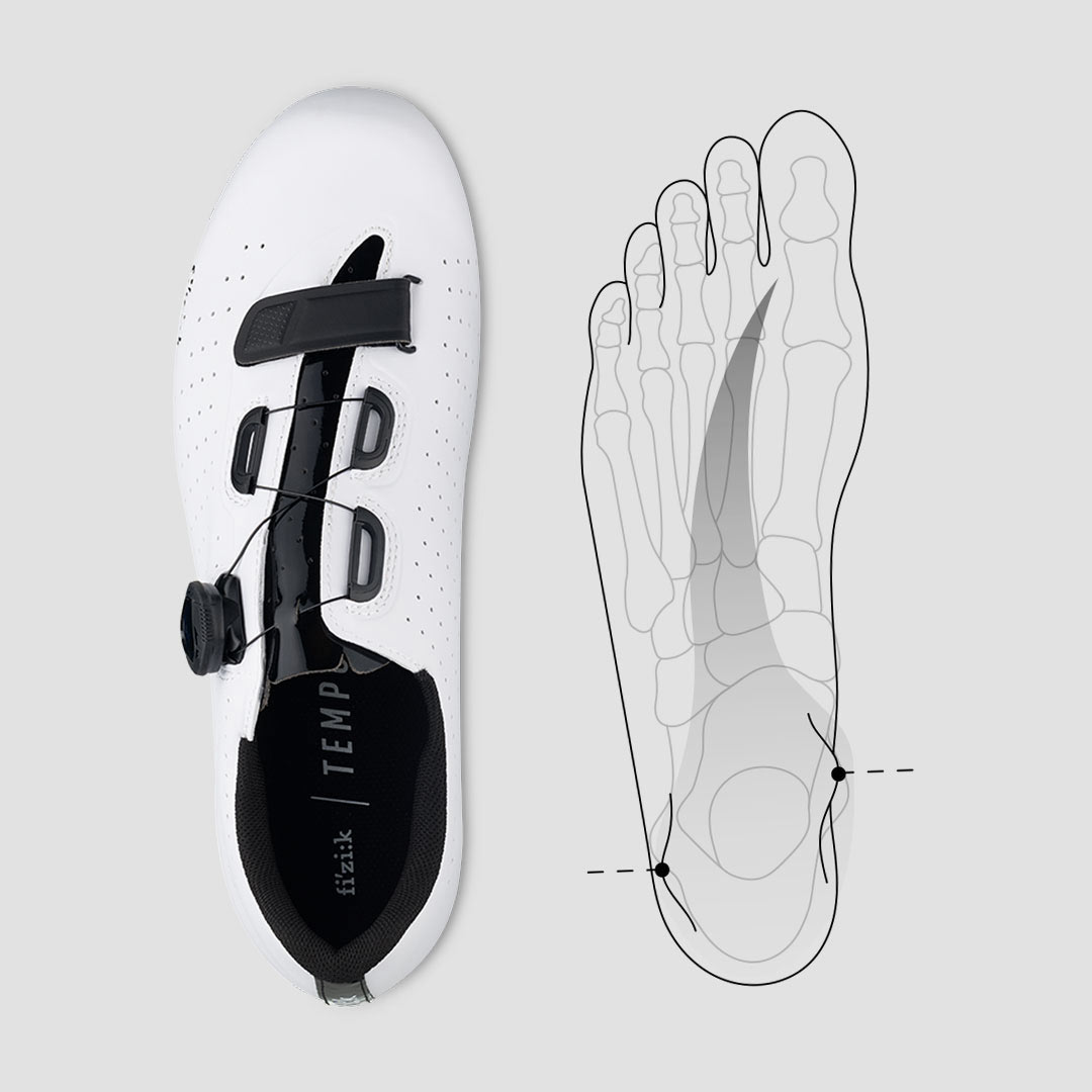 boa-cycling-shoes-tempo-overcurve-r5-fizik